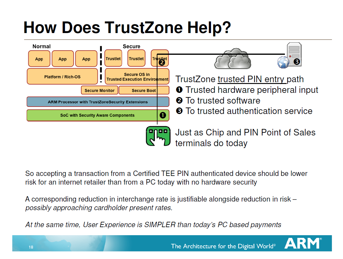 TrustZone, TEE and the delusion of security indicators (part