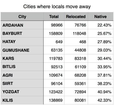 locals_move_away.jpg